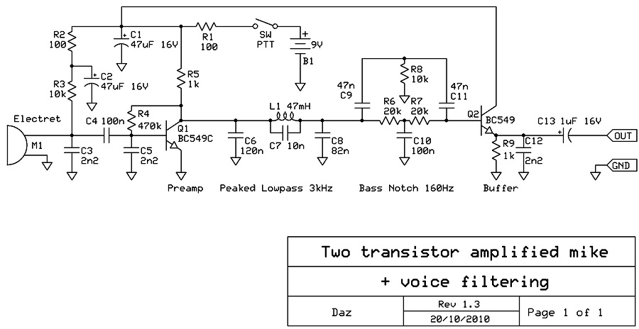Cb Circuits