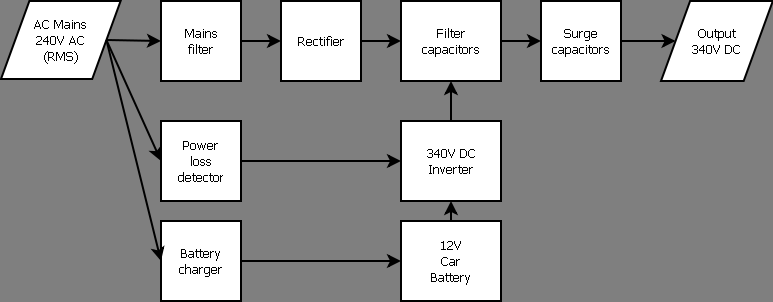 Circuit Diagram Of Ups For Pc